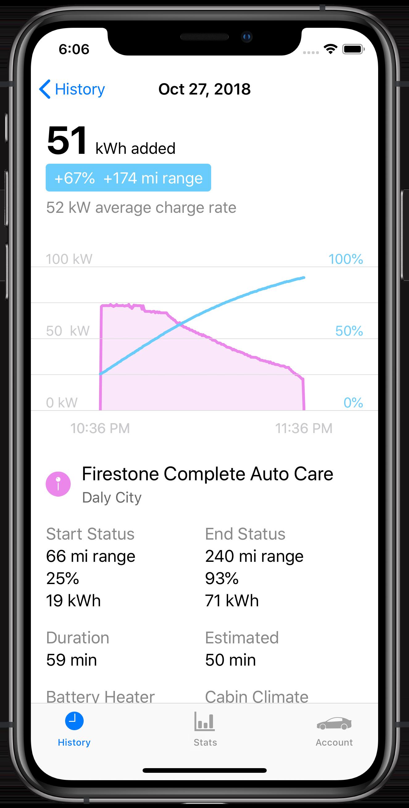 Nikola app screenshot of supercharge graph